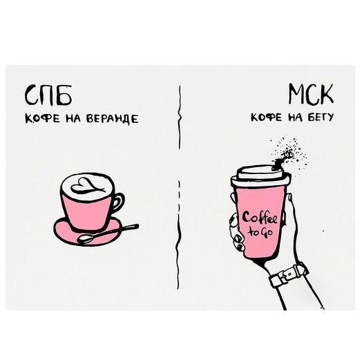 """Карточка """"Кофе"""""""