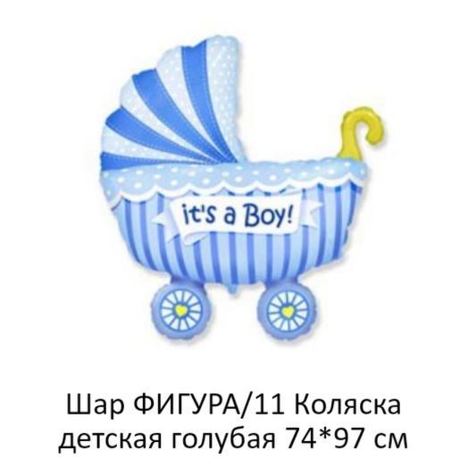 Шар коляска мальчик или девочка